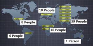 100 Menschen auf der Welt