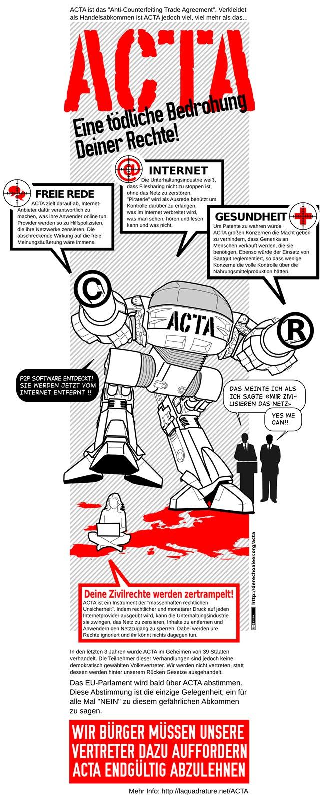 Cartoonland gegen ACTA