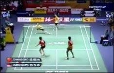badminton rackets, racket, yonex, wilson