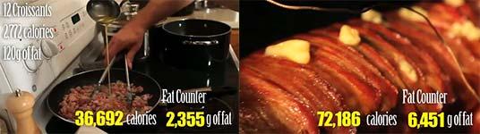 Schwein, Chicken, Bacon, Ente,  Thanksgiving - Epic Meal Time