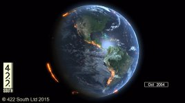 WORLD EARTHQUAKES 2000 - 2015 Data Visualization