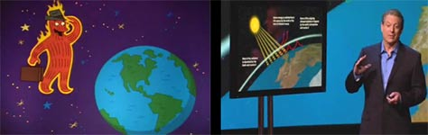 Globale Erwärmung, Simpsons, Futurama