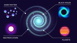 Grenzen der Menschheit Weltall