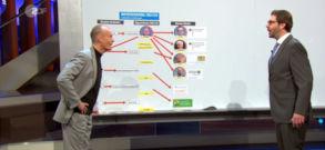 Die Anstalt CDU Skandale