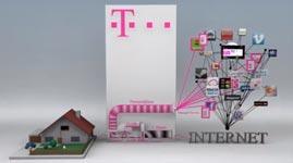 Telekom - Das Netz der Zukunft