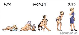 Unterschiede Frau Mann